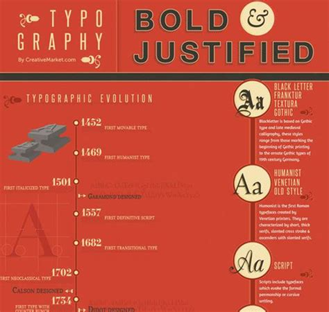 typography infographic 10 cool typography infographics