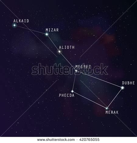 great constellation ursa major stock images royalty free images vectors
