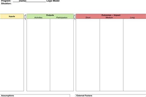 logic model templates project template free premium templates