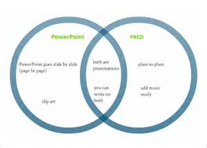 powerpoint venn diagram template 10 venn diagram powerpoint templates free sle