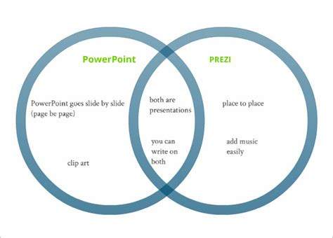 10 venn diagram powerpoint templates free sle