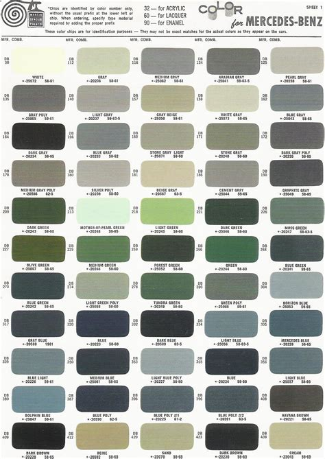 color chart mercedes ponton paint codes color charts 169 www mbzponton org