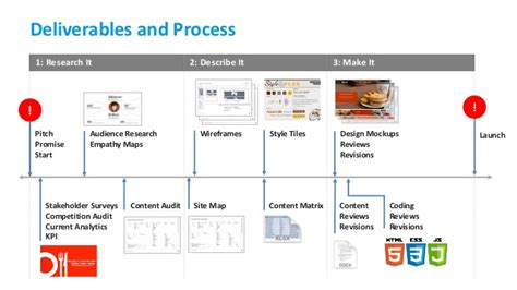 ux pattern definition what is ux design