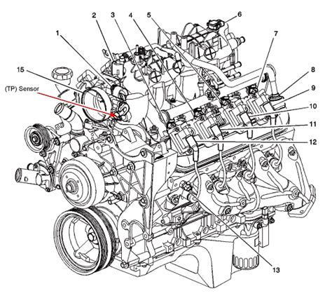throttle position sensor  chevy silverado  manual  guide