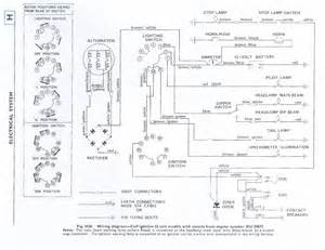 1969 triumph 650 bonneville wiring diagram 1969 free engine image for user manual