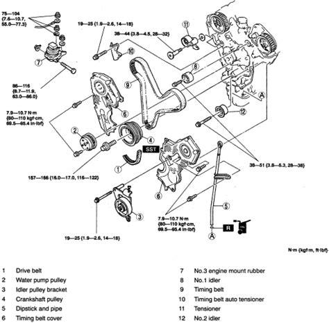 2002 mazda millenia belt diagram imageresizertool com