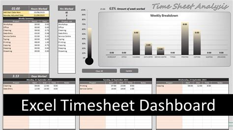 Online Excel Work From Home - excel timesheet dashboard online pc learning
