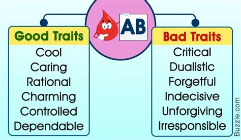 Ab Blood Type the amazing link between your blood type and your personality