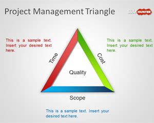 constraints of project management diagram free project management powerpoint templates free ppt