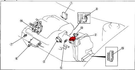 mazda 2 maf sensor wiring diagram html imageresizertool