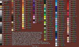 rgb color list color chart prismacolor rgb pencils by sushiopolis on