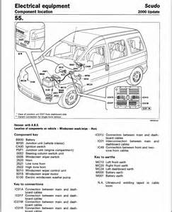 Peugeot 307 Exhaust System Diagram Manual Peugeot 307 Horn Wiring Diagram 307 Peugeot Free Wiring
