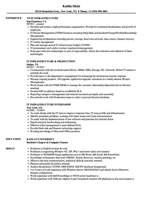 Ski Instructor Cover Letter by Infrastructure Specialist Sle Resume Entry Level Sle Resumes Ski Instructor Cover Letter