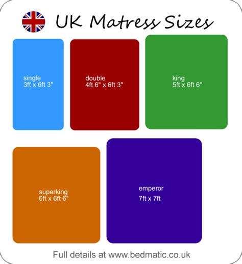 emperor bed size uk bed size chart household items bed sizes bed size