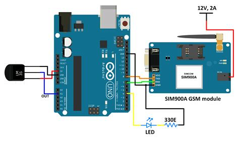 code arduino gsm code arduino gsm arduino sim900a gsm module interfacing