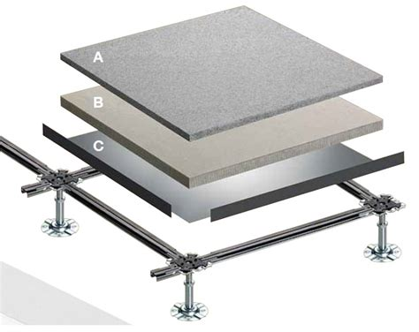 pavimento tecnico sopraelevato controsoffitti isolanti protezione incendio pavimenti