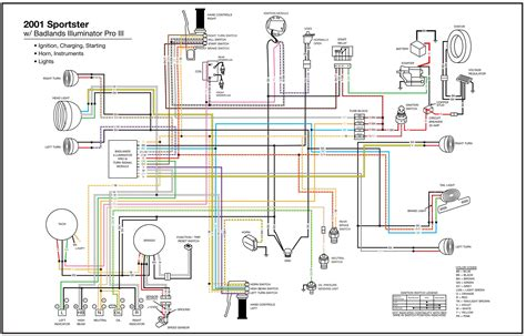 rigidevo sportster illuminator pro  wiring diagram