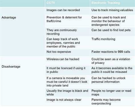 The Advantages Of Homework by Disadvantages Of Homework 171 Abbas Karimjee S Weblog