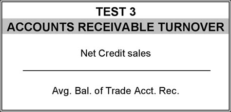 Credit Turnover Ratio Formula Auditing Fundamentals