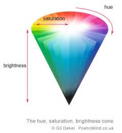 color intensity definition image gallery hue saturation brightness hsb