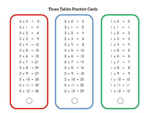 multiplication table educational material primary school stock photo