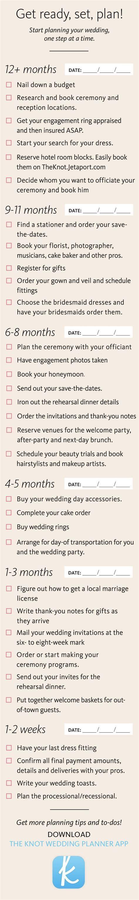 Best 25  Wedding reception timeline ideas on Pinterest