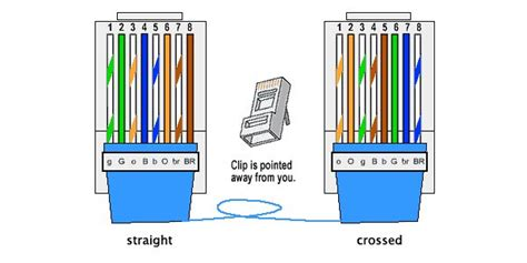 cat6 crossover wiring diagram 29 wiring diagram images