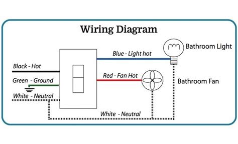 bathroom fan timer from aircycler bob vila