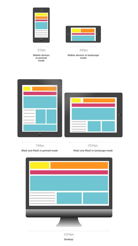 liquid layout grid a guide to responsive web design vervesearch