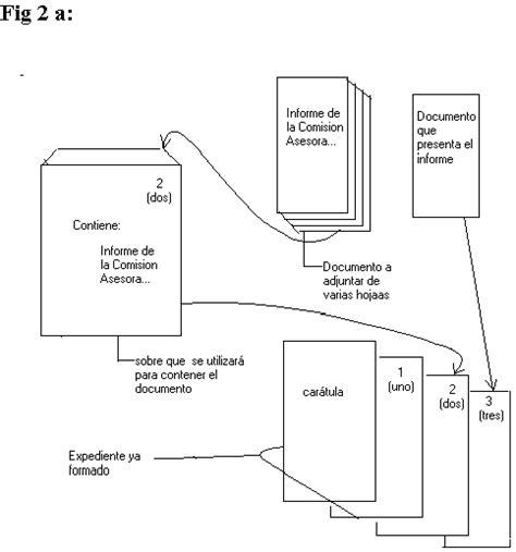 Modelo De Curriculum Vitae Foliado Y Rubricado Modelo De Curriculum Vitae Foliado Y Visado Modelo De Curriculum Vitae