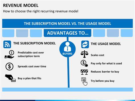 Revenue Model Powerpoint Template Sketchbubble Revenue Model Template