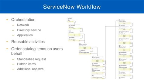 workflow in servicenow workflow in servicenow 28 images developer community