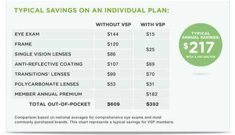 vsp vision plan pleasantville benefit trust