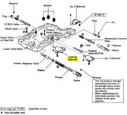 lexus es wiring diagram lexus es fuse diagram car toyota shift solenoid e location on 1997 lexus es300 wiring diagram