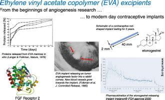 applications of ethylene vinyl acetate copolymers in - Ethylene Vinyl Acetate Copolymer Applications