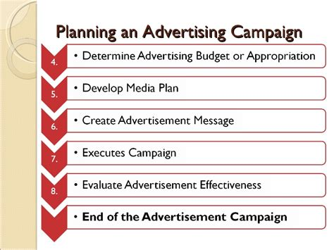 advertising plan caign planning