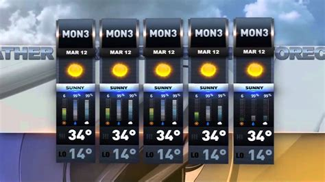 Weather Template Youtube Weather Graphics Template