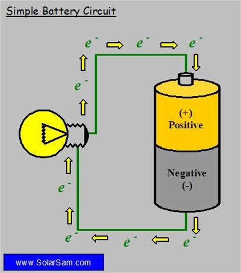 electric circuit battery steven l electricity and marriage