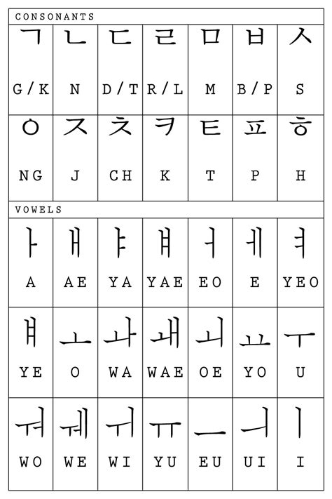 hyuna tattoo hebrew korean alphabet travel thayer