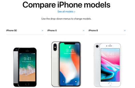 6 reasons you should buy an iPhone SE instead of any of the fancy new iPhones   BusinessInsider