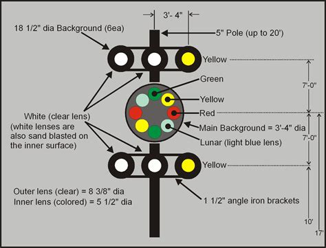 how to read a light turn signal and ke light switch wiring diagram 7 wire turn