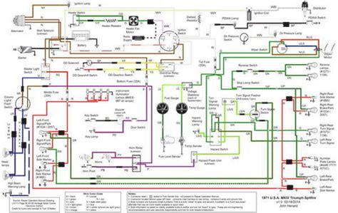 wiring diagram triumph tr6 overdrive readingrat net