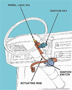 solved ignition switch replacment fixya