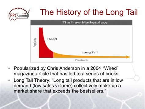 long tail theory contradicted as study reveals the times long tail for ppc