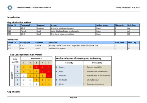 gap analysis report template gap analysis report ga lab resources