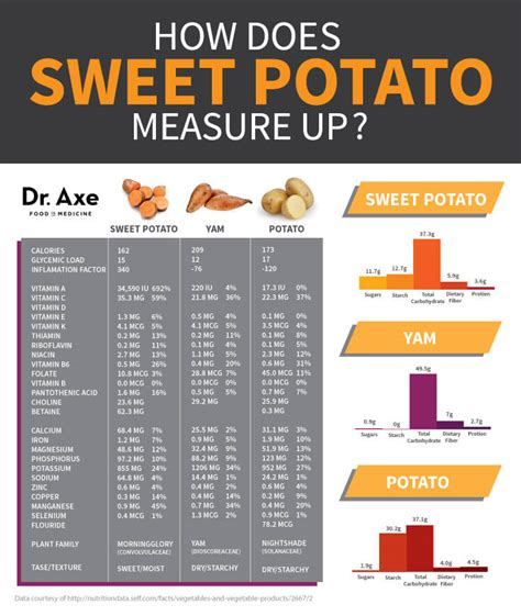 Potato Workout Plan by Loss Diet Bodybuilding White Potatoes Glycemic Index