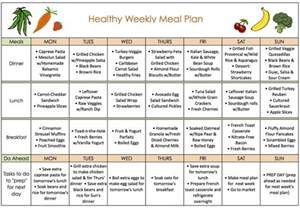 home delivery diet plans weight loss meal plans in canada weight loss programs