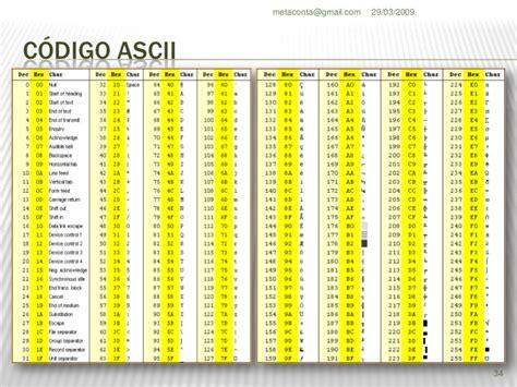 codigo ascii completo codigo ascii en pdf pictures to pin on pinterest pinsdaddy
