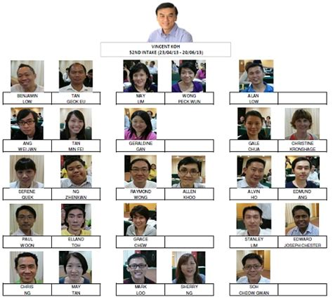 I Ching Wisdom Revealed Vincent Koh Diskon singapore feng shui centre articles 52nd intake