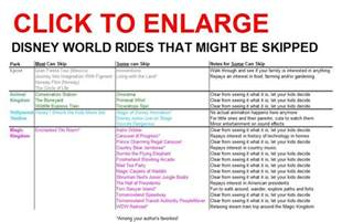 World Rides List Walt Disney World Rides List